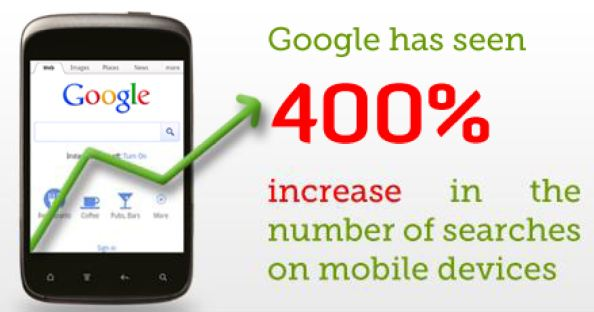 Google mobile stats and trends 2012
